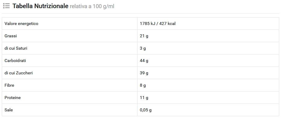 Centro Zohar - Barretta Raw Bite - Tabelle nutrizionale